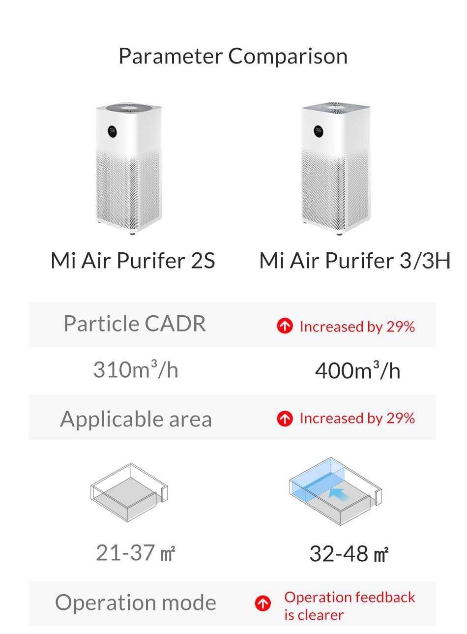 米家空气净化器3_23 (1)
