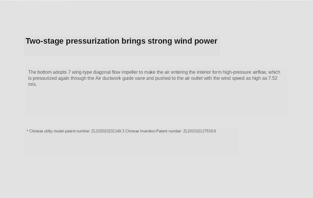 Xiaomi Weiyuan Handheld Bladeless Fan