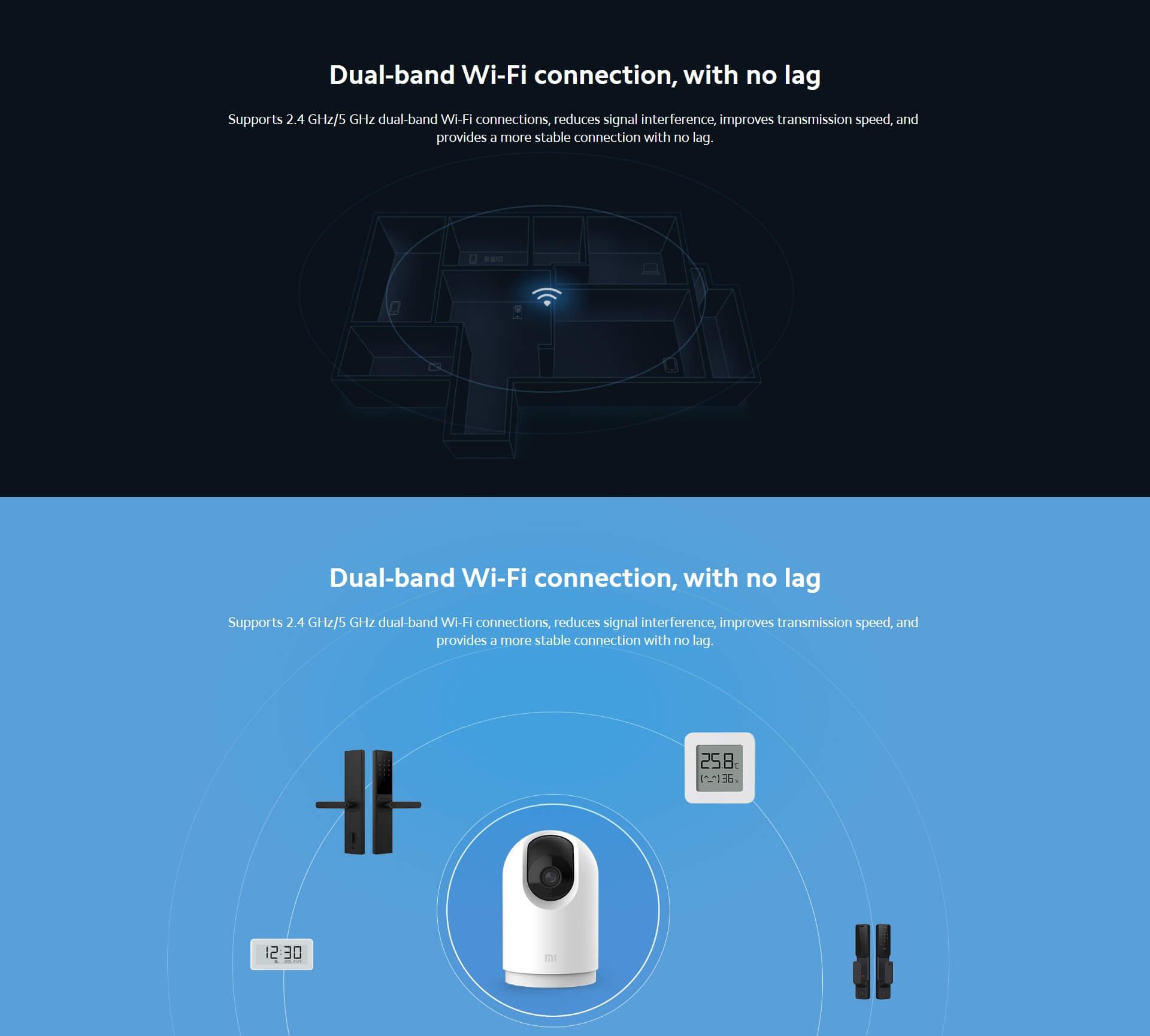 Mi 360 Home Security Camera 2k Pro 5